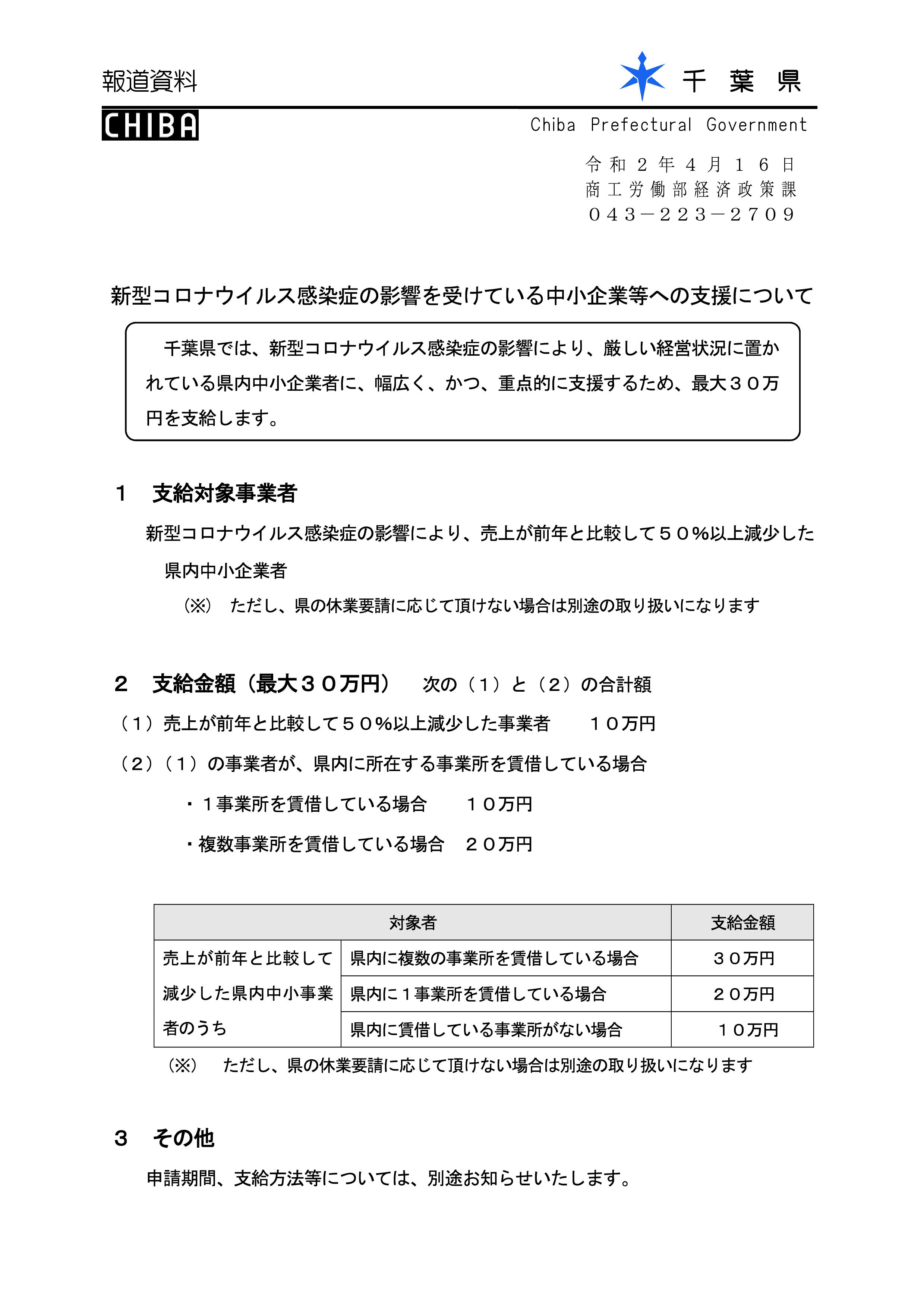 千葉 県 コロナ ウイルス 感染 者 数
